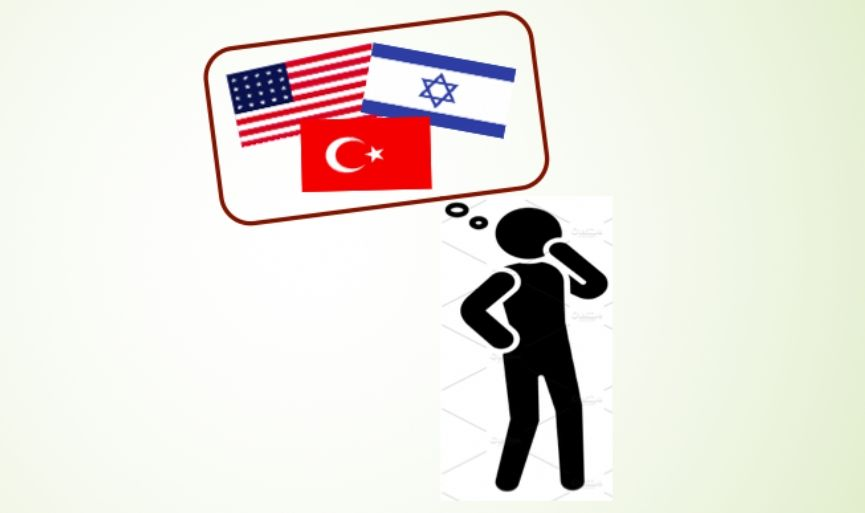 Why would 71 percent of Turkey see Israel as a threat?